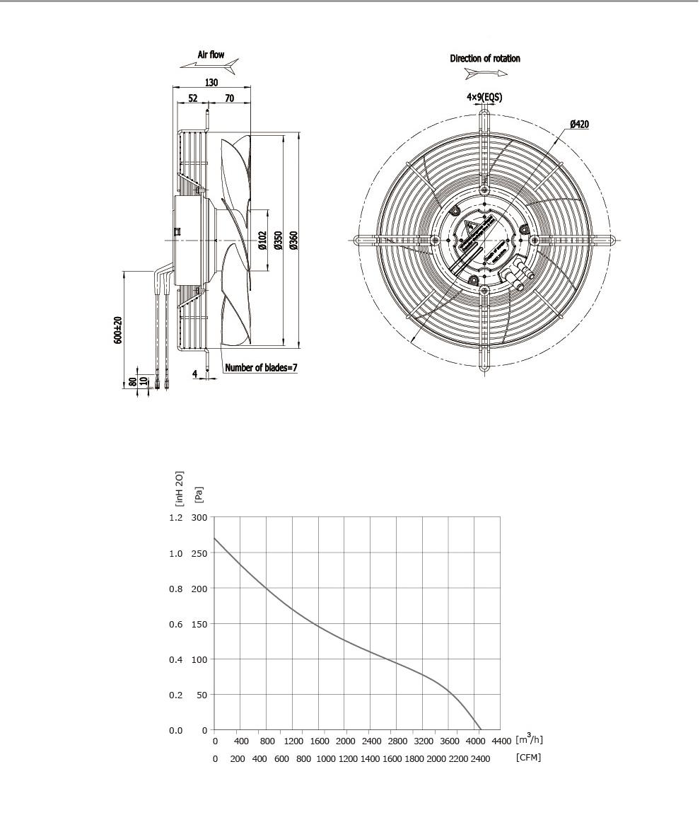 EC-Axial-Fan-350-2EM_02_01