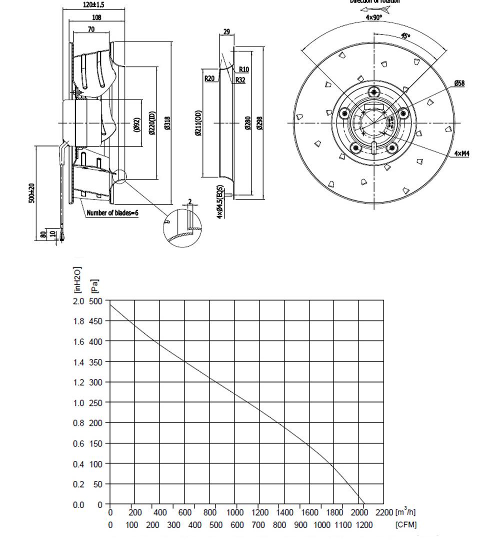 DC-Centrifugal-fan-Backward-310-24M_05