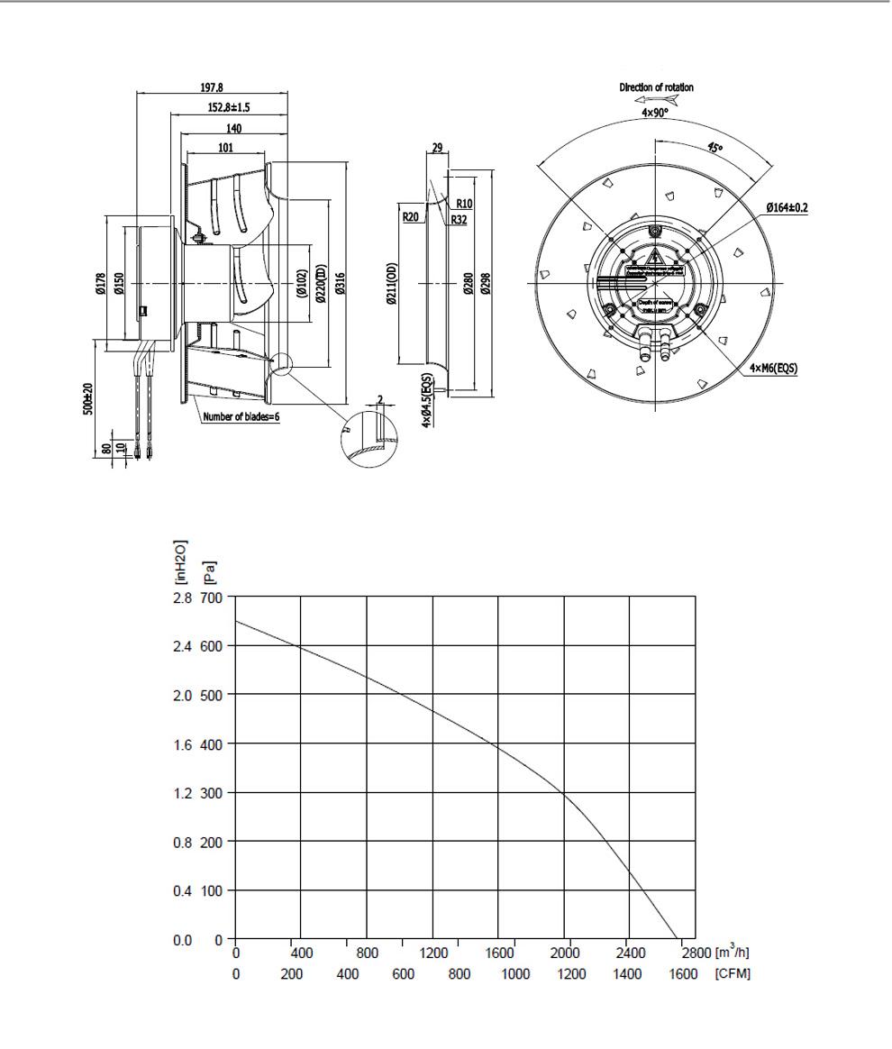 EC-Centrifugal-Backward-310-2EH_02_01