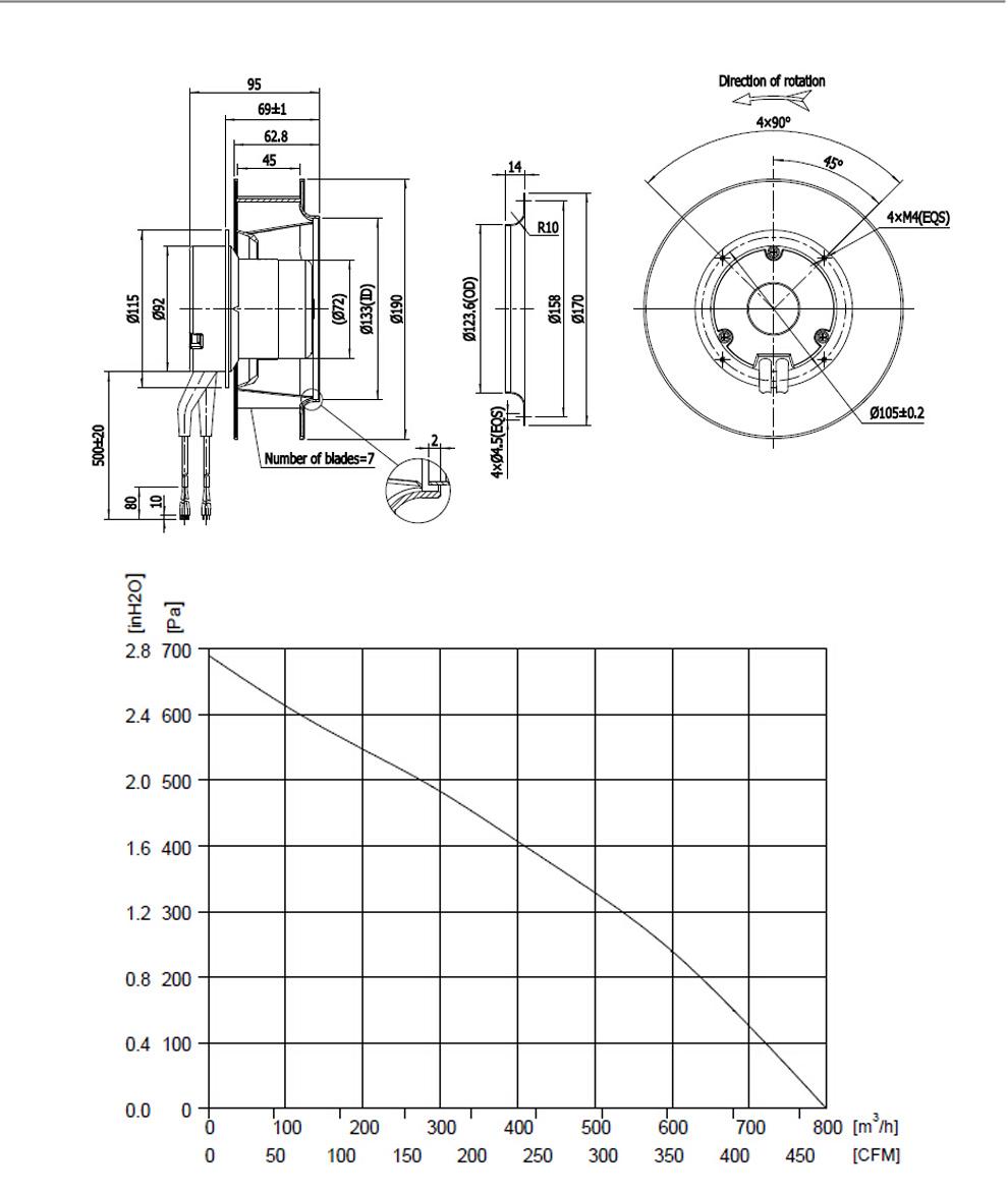 EC-Centrifugal-Backward-190-2EM_02_01