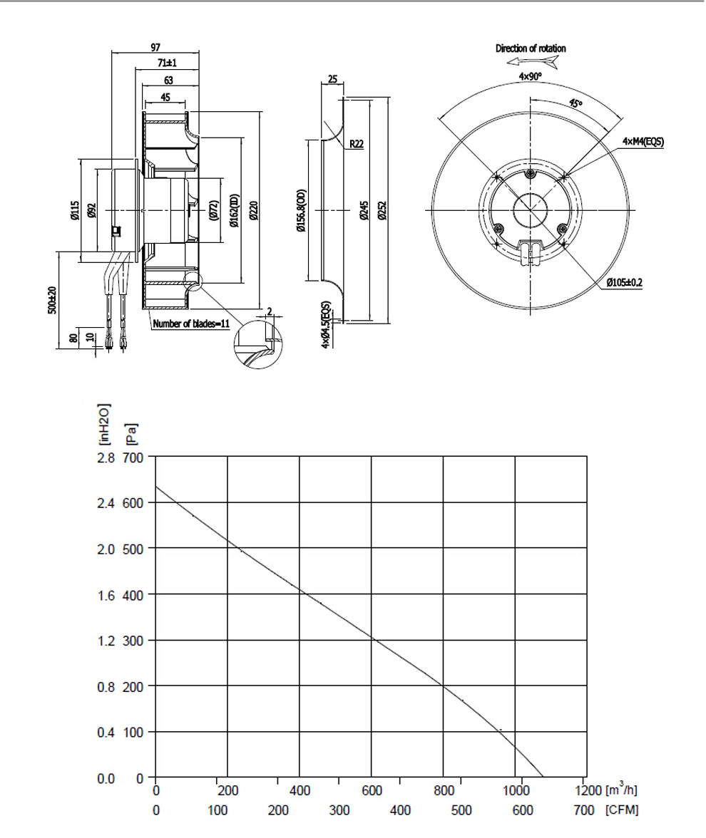 EC-Centrifugal-Backward-220-2EM_02_01
