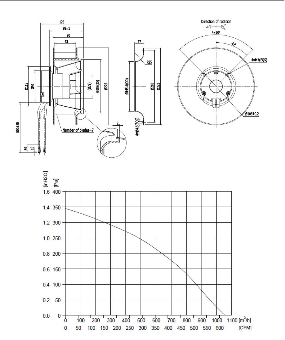 EC-Centrifugal-Backward-225-2EM_02_01